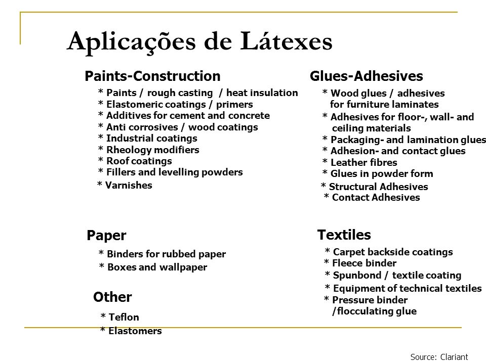Aplicações de Látexes Paints-Construction Glues-Adhesives Paper