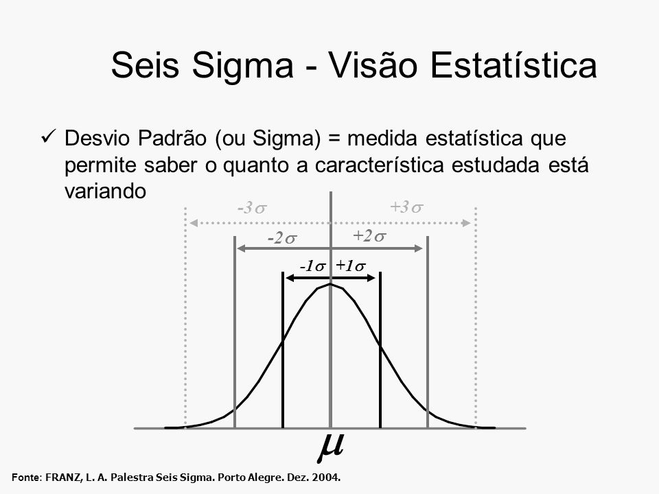 Seis Sigma - Visão Estatística