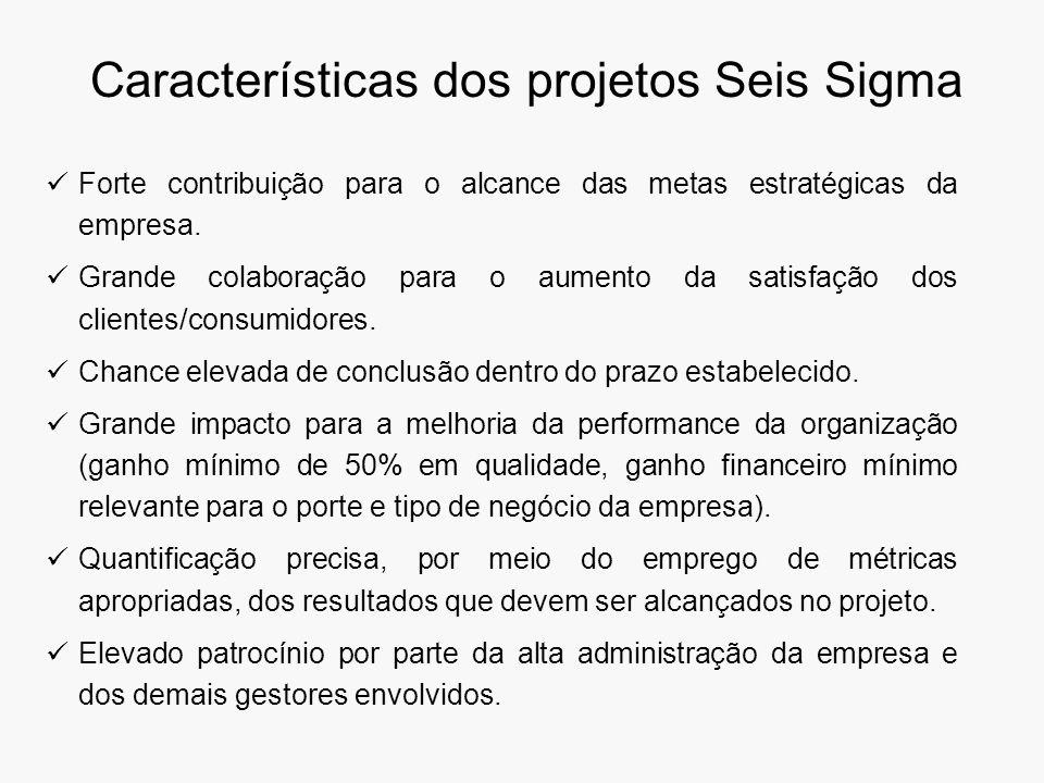 Características dos projetos Seis Sigma