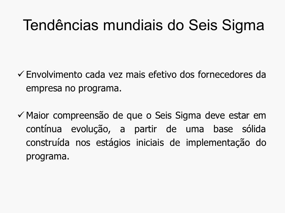 Tendências mundiais do Seis Sigma
