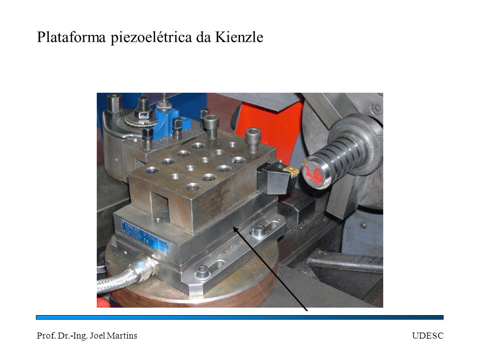 Plataforma piezoelétrica da Kienzle