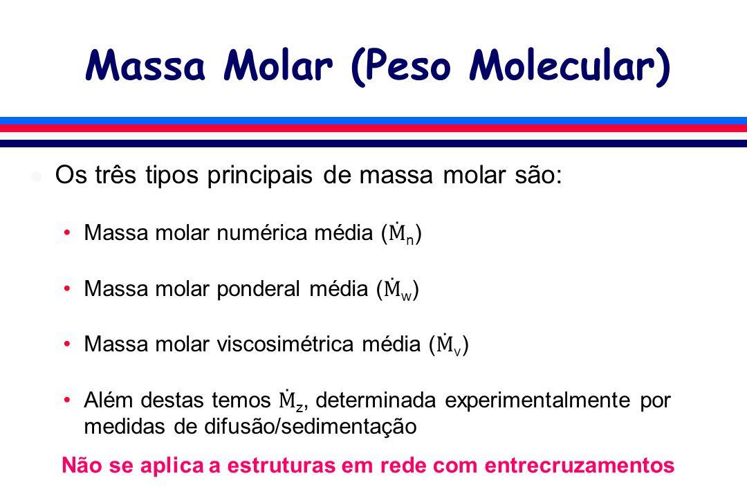Massa Molar (Peso Molecular)