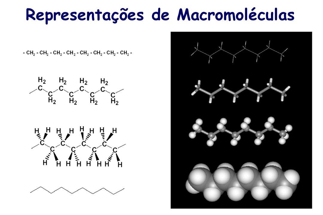 Representações de Macromoléculas