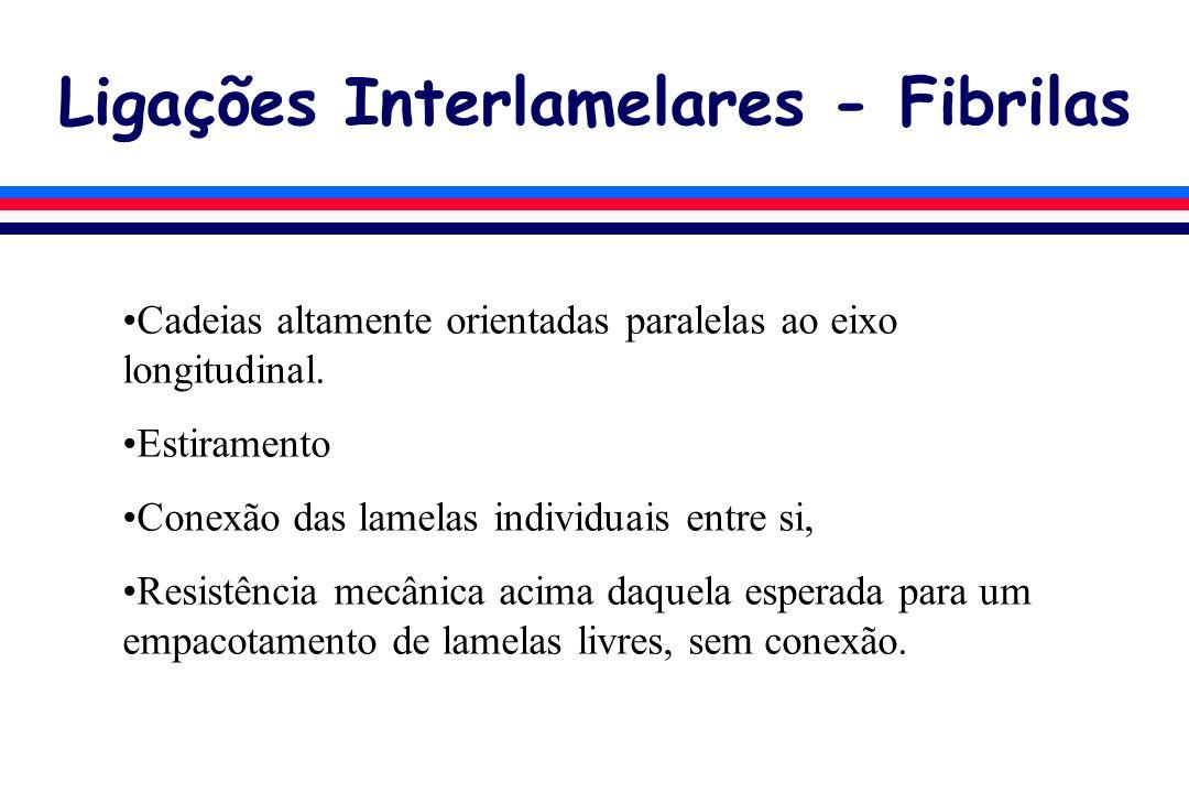 Ligações Interlamelares - Fibrilas