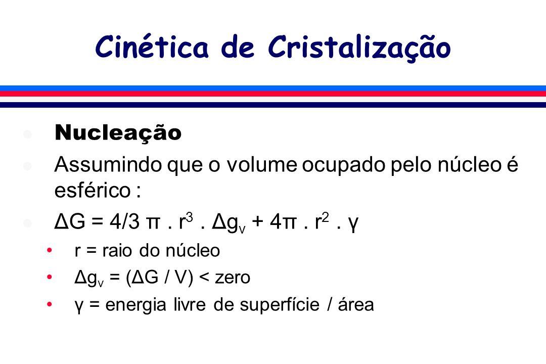 Cinética de Cristalização