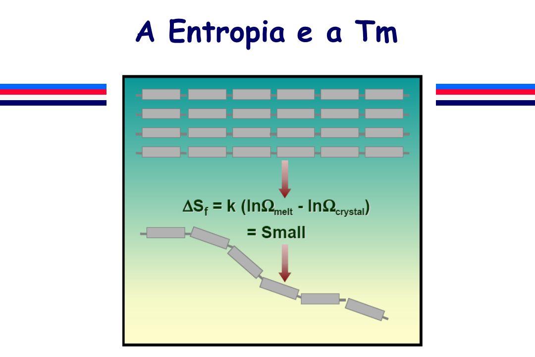 A Entropia e a Tm