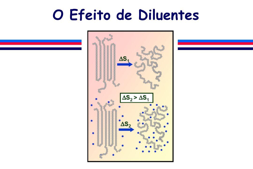 O Efeito de Diluentes