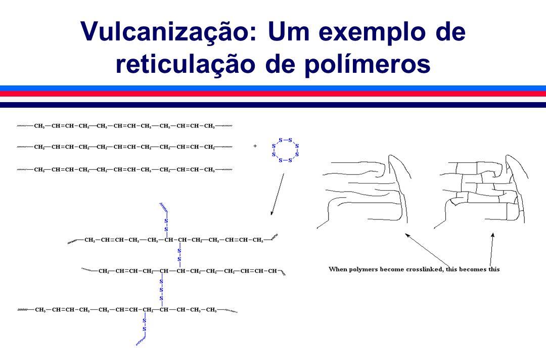Vulcanização: Um exemplo de reticulação de polímeros