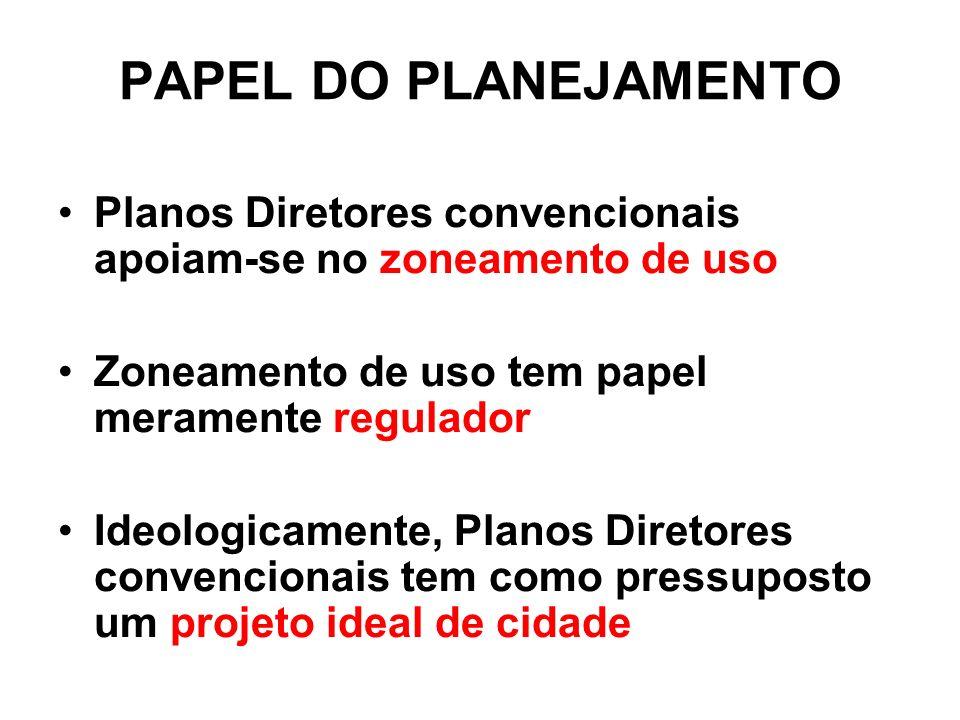 PAPEL DO PLANEJAMENTO Planos Diretores convencionais apoiam-se no zoneamento de uso. Zoneamento de uso tem papel meramente regulador.