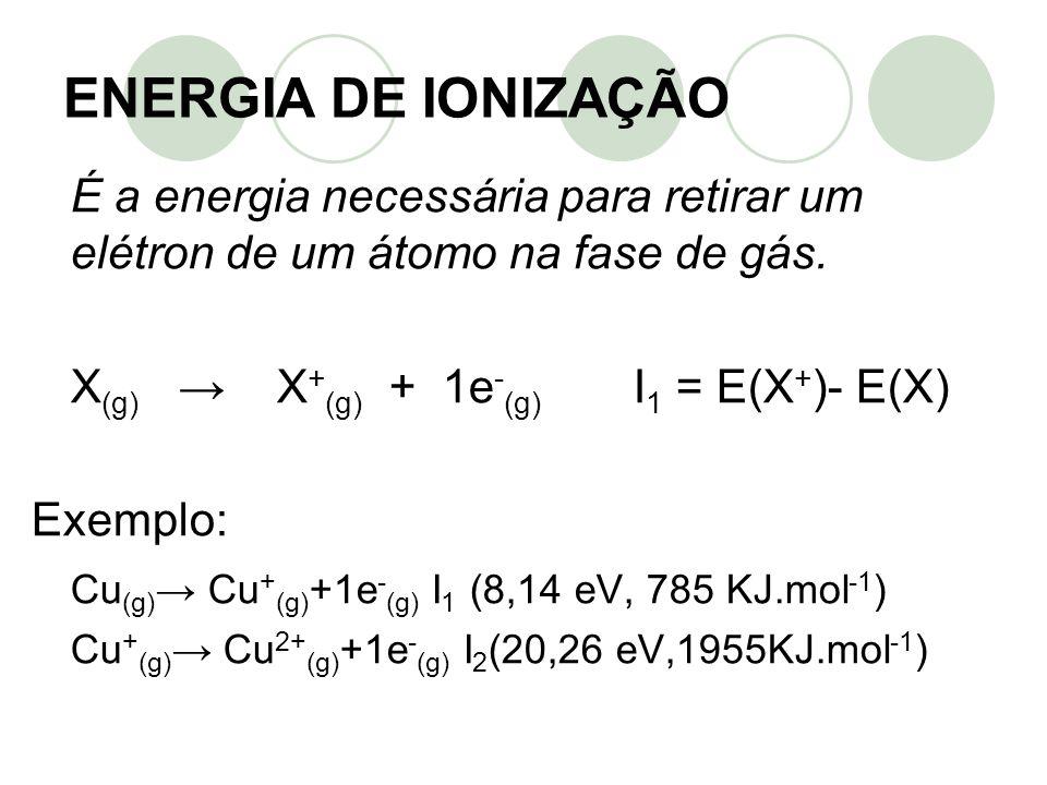 ENERGIA DE IONIZAÇÃO É a energia necessária para retirar um elétron de um átomo na fase de gás. X(g) → X+(g) + 1e-(g) I1 = E(X+)- E(X)