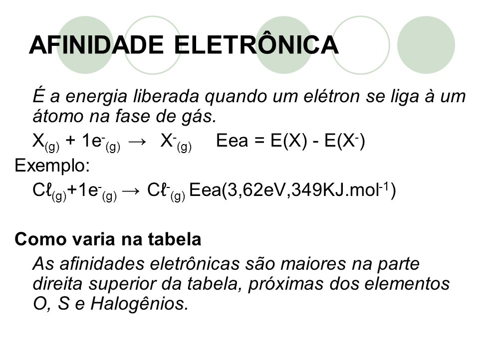 AFINIDADE ELETRÔNICA É a energia liberada quando um elétron se liga à um átomo na fase de gás. X(g) + 1e-(g) → X-(g) Eea = E(X) - E(X-)