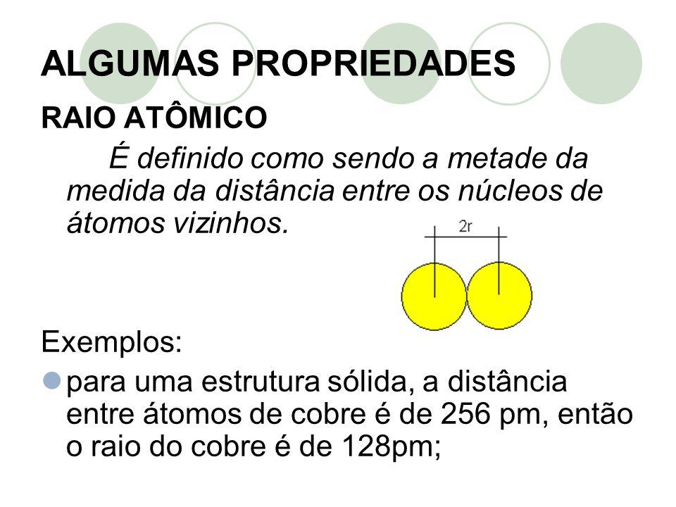 ALGUMAS PROPRIEDADES RAIO ATÔMICO