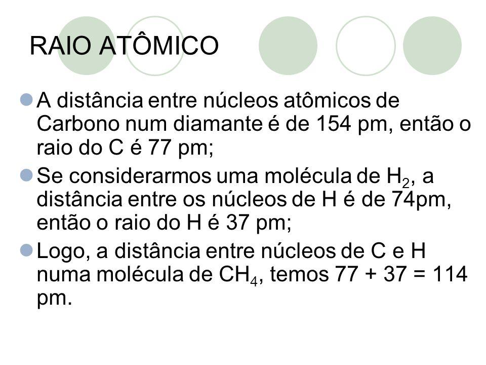 RAIO ATÔMICO A distância entre núcleos atômicos de Carbono num diamante é de 154 pm, então o raio do C é 77 pm;