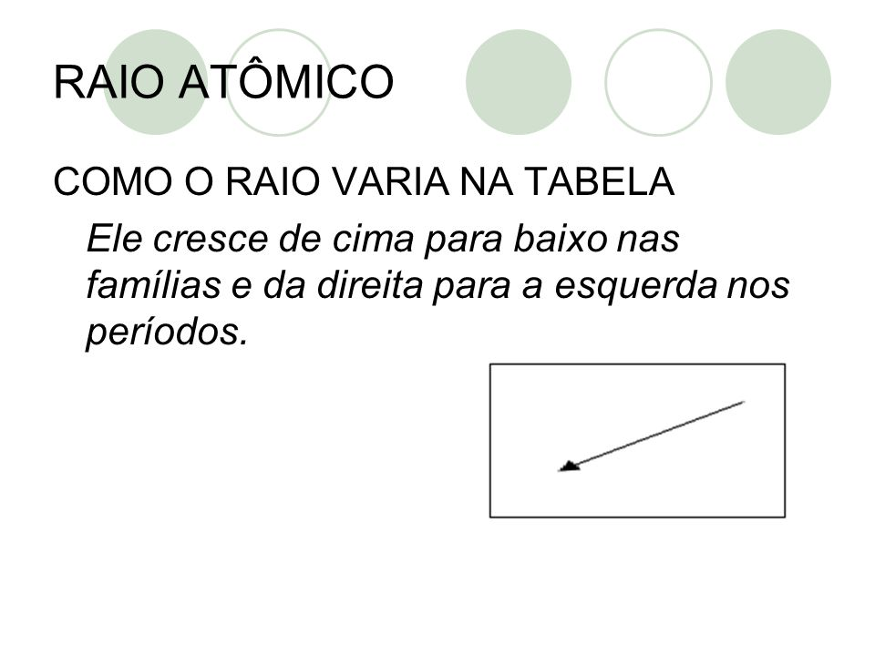 RAIO ATÔMICO COMO O RAIO VARIA NA TABELA