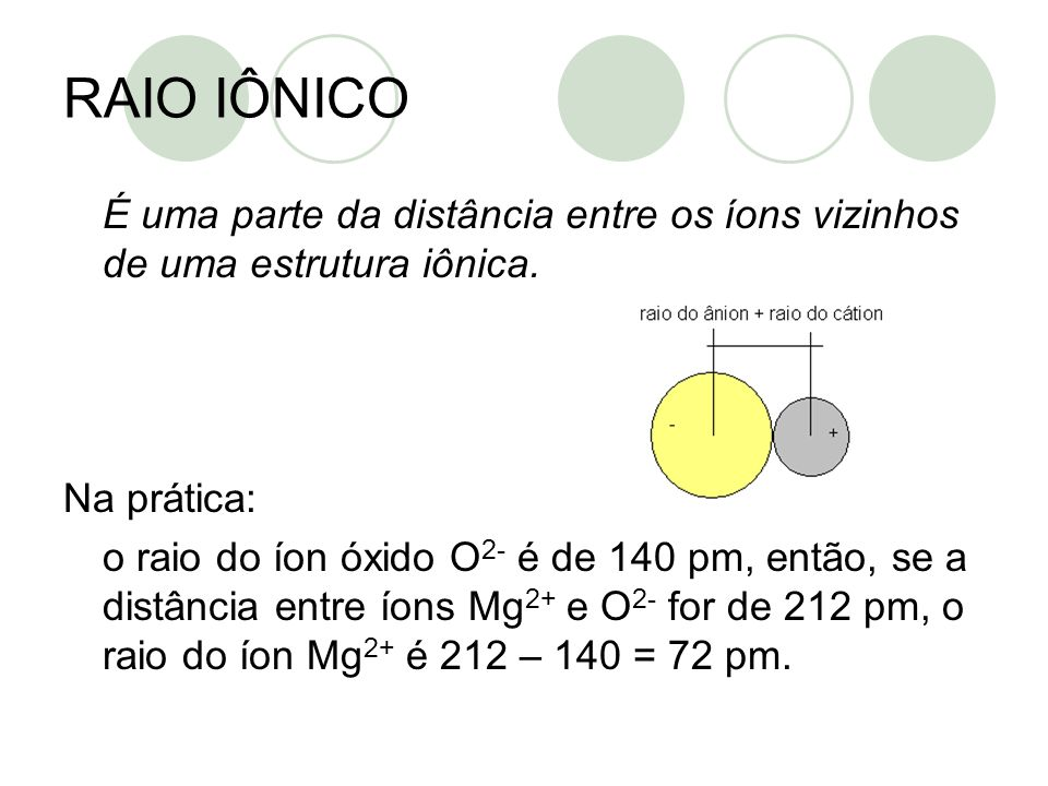 RAIO IÔNICO É uma parte da distância entre os íons vizinhos de uma estrutura iônica. Na prática: