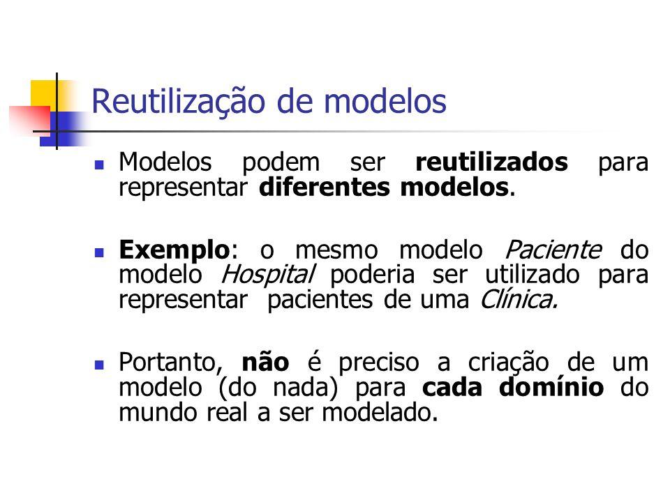 Reutilização de modelos