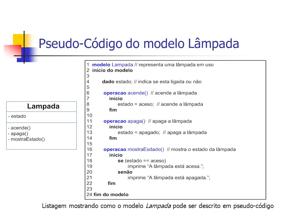 Pseudo-Código do modelo Lâmpada