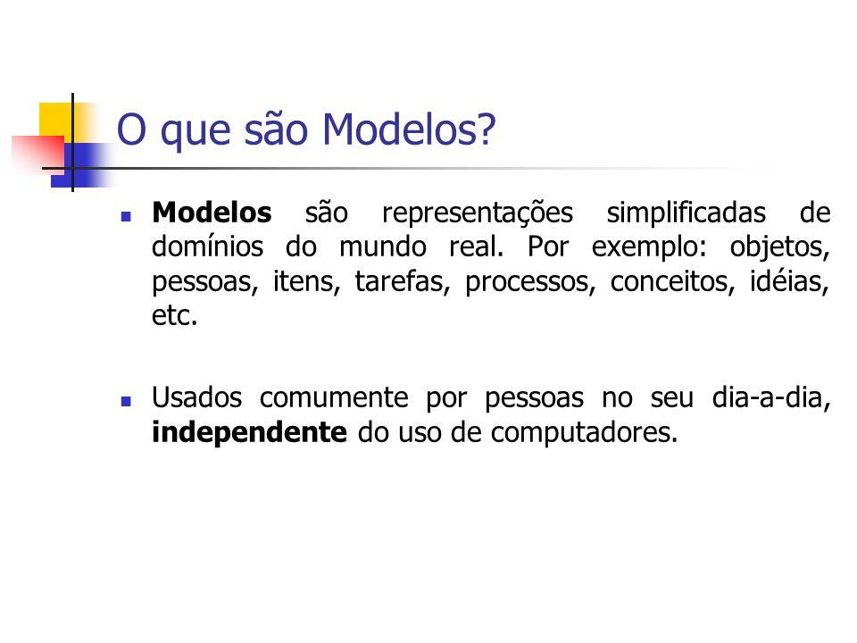 O que são Modelos