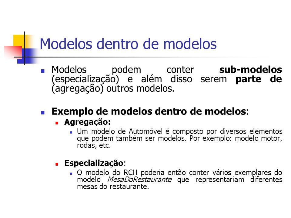 Modelos dentro de modelos