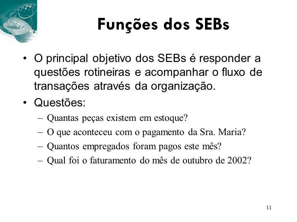 Funções dos SEBs O principal objetivo dos SEBs é responder a questões rotineiras e acompanhar o fluxo de transações através da organização.