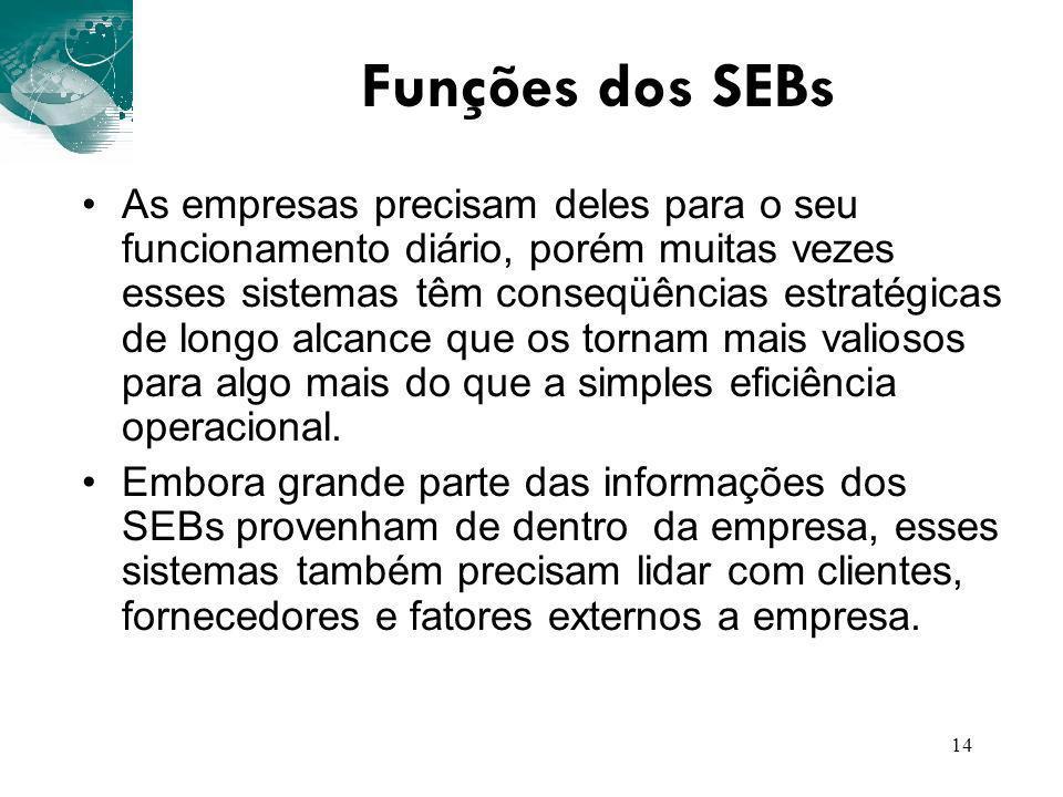 Funções dos SEBs