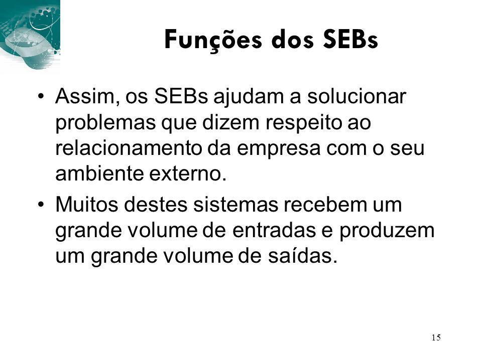 Funções dos SEBs Assim, os SEBs ajudam a solucionar problemas que dizem respeito ao relacionamento da empresa com o seu ambiente externo.