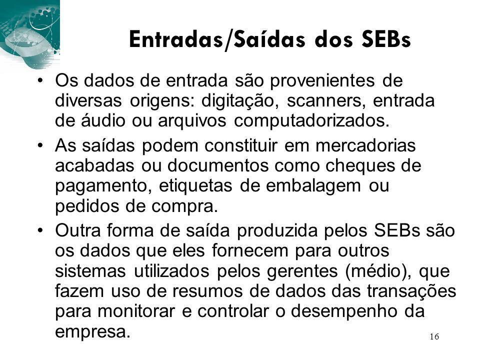 Entradas/Saídas dos SEBs