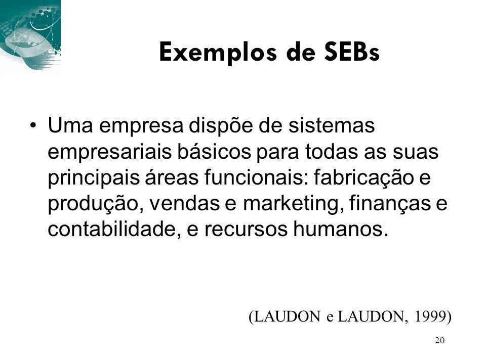 Exemplos de SEBs