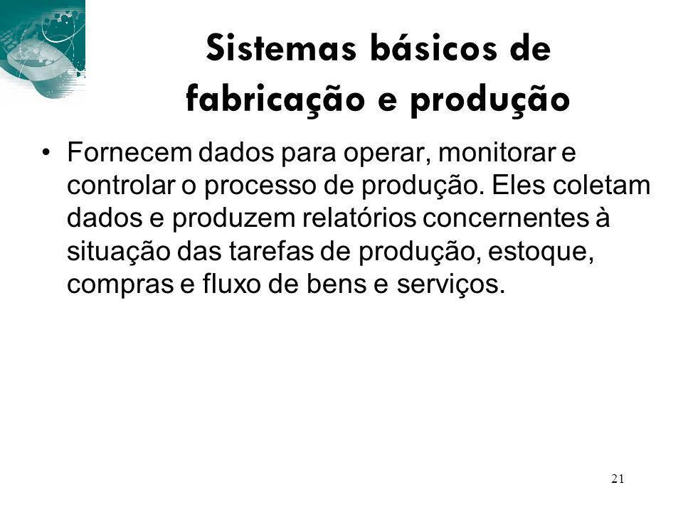 Sistemas básicos de fabricação e produção