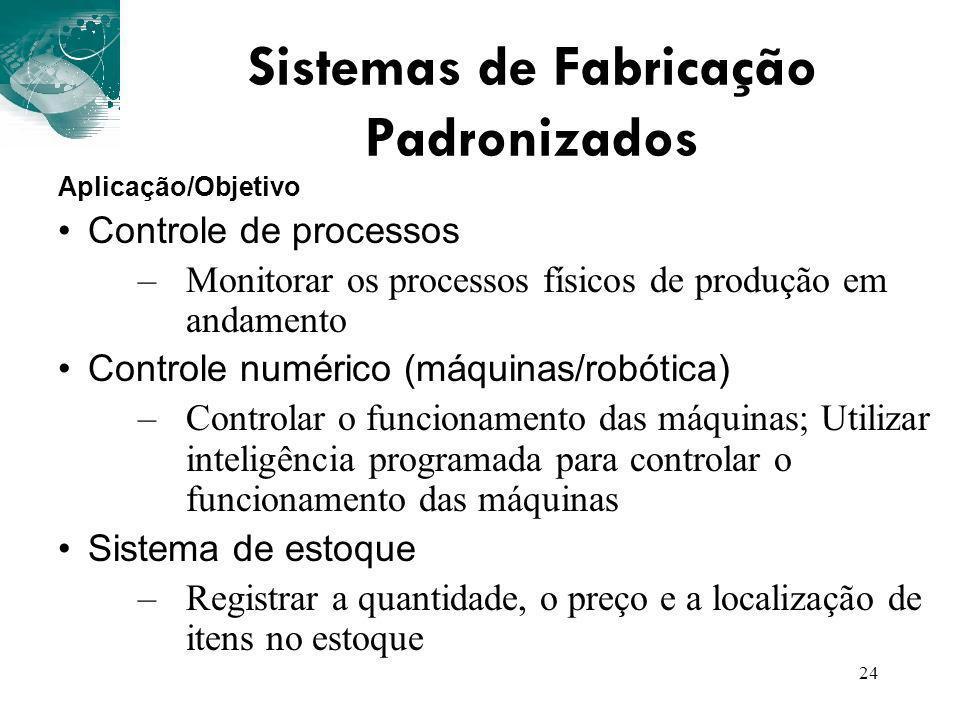 Sistemas de Fabricação Padronizados
