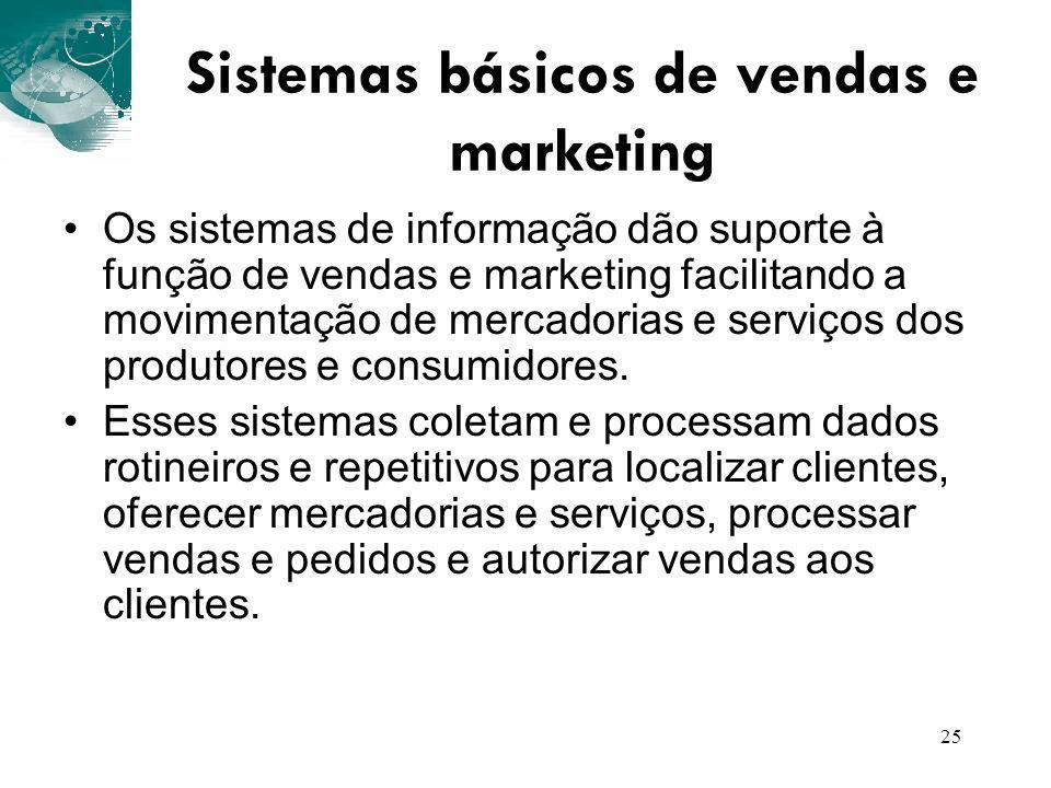 Sistemas básicos de vendas e marketing