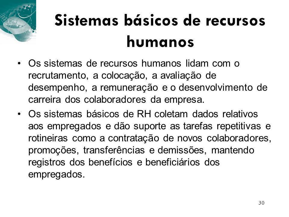 Sistemas básicos de recursos humanos