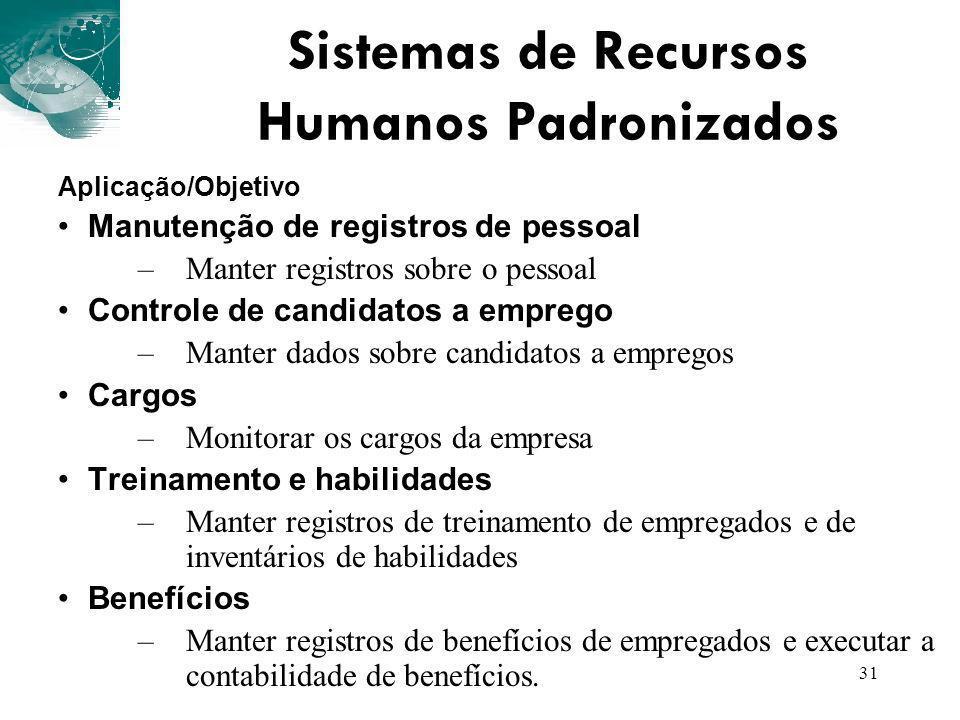 Sistemas de Recursos Humanos Padronizados