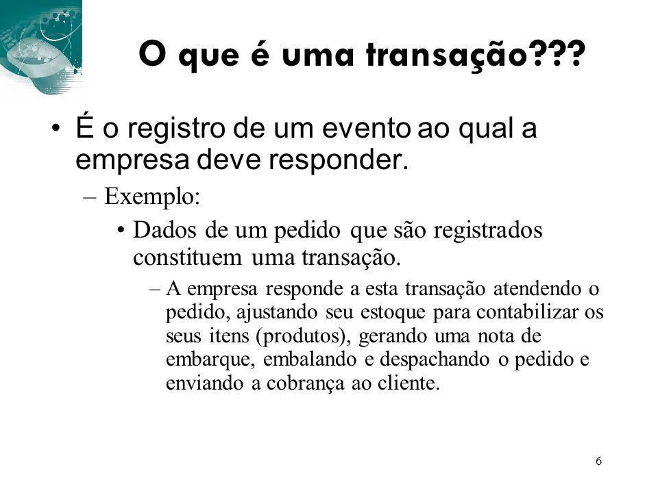 O que é uma transação É o registro de um evento ao qual a empresa deve responder. Exemplo: