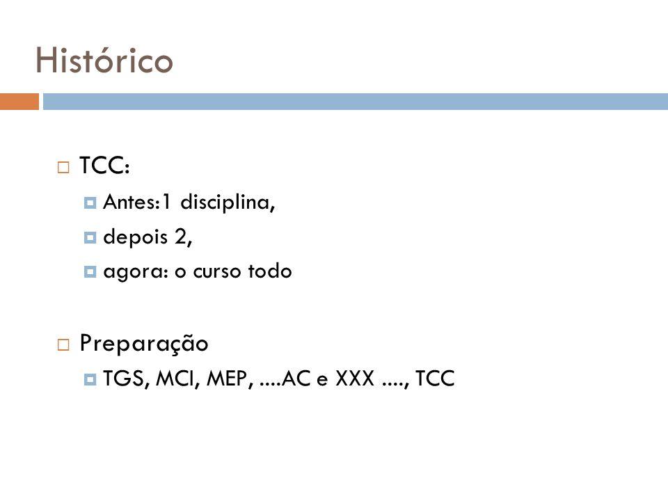Histórico TCC: Preparação Antes:1 disciplina, depois 2,