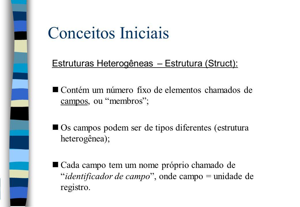 Conceitos Iniciais Estruturas Heterogêneas – Estrutura (Struct):