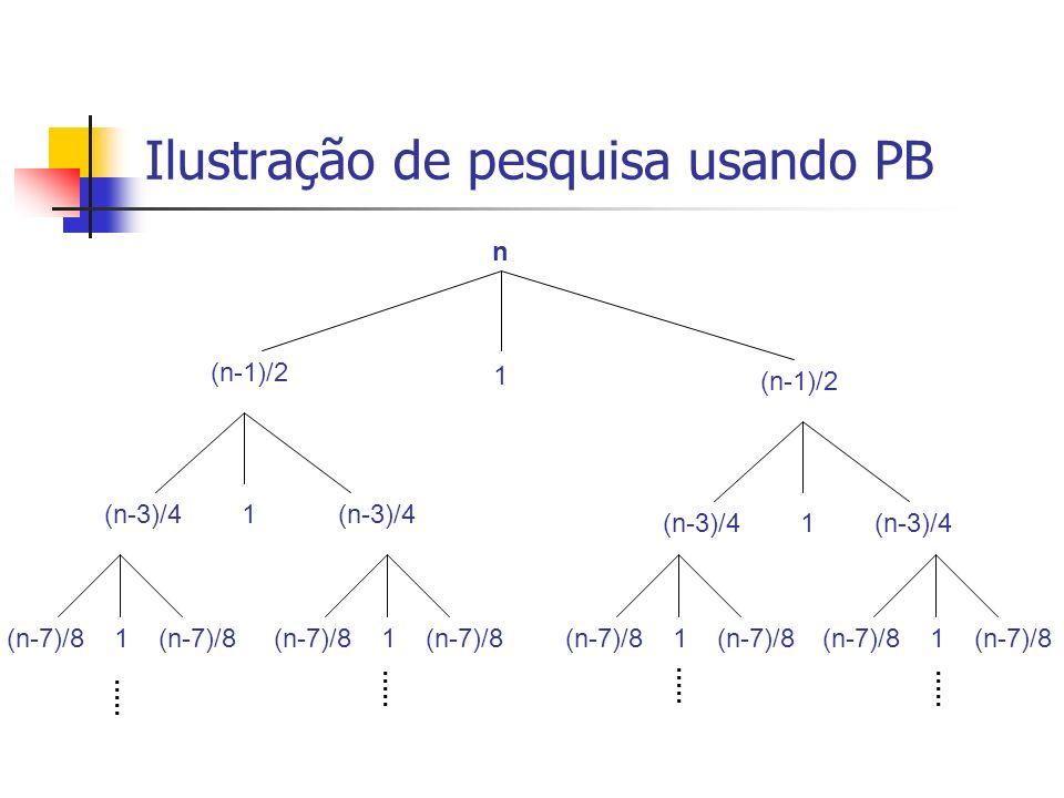 Ilustração de pesquisa usando PB