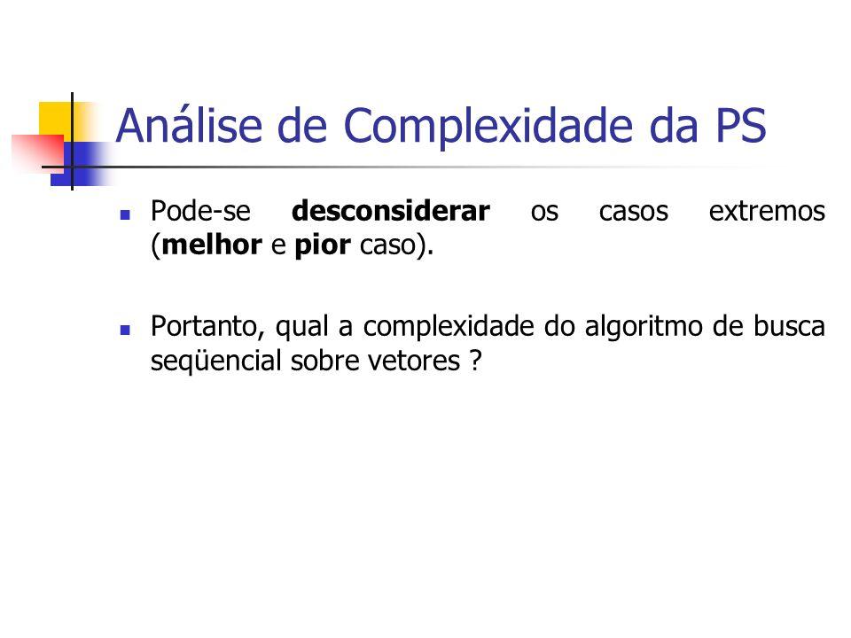 Análise de Complexidade da PS