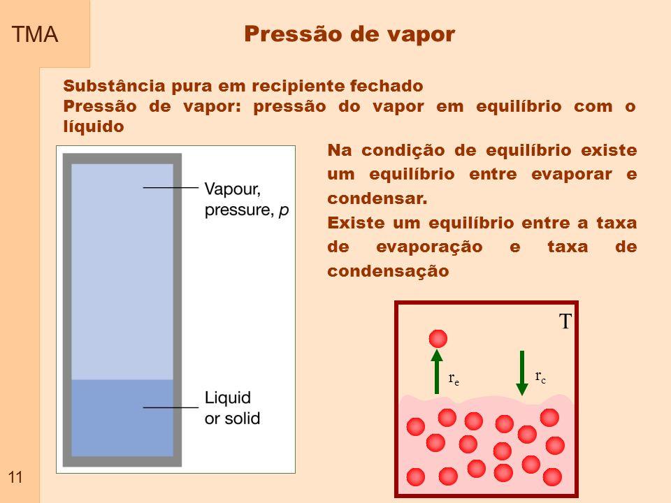 TMA Pressão de vapor T Substância pura em recipiente fechado