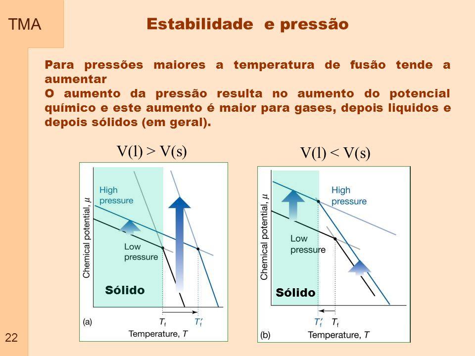 Estabilidade e pressão