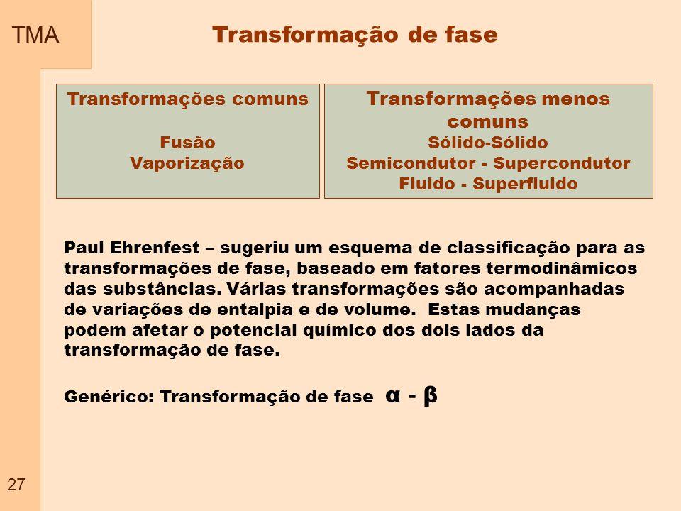 TMA Transformação de fase Transformações menos comuns