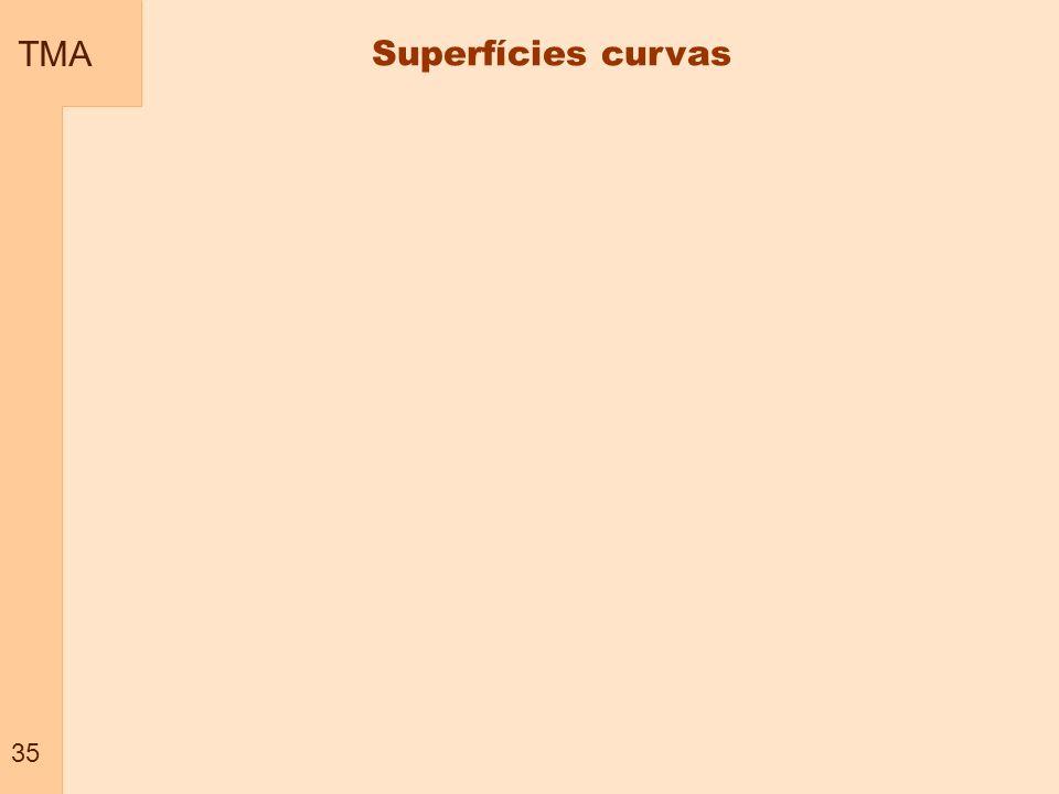TMA 35 Superfícies curvas
