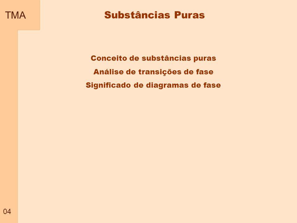 TMA Substâncias Puras Conceito de substâncias puras