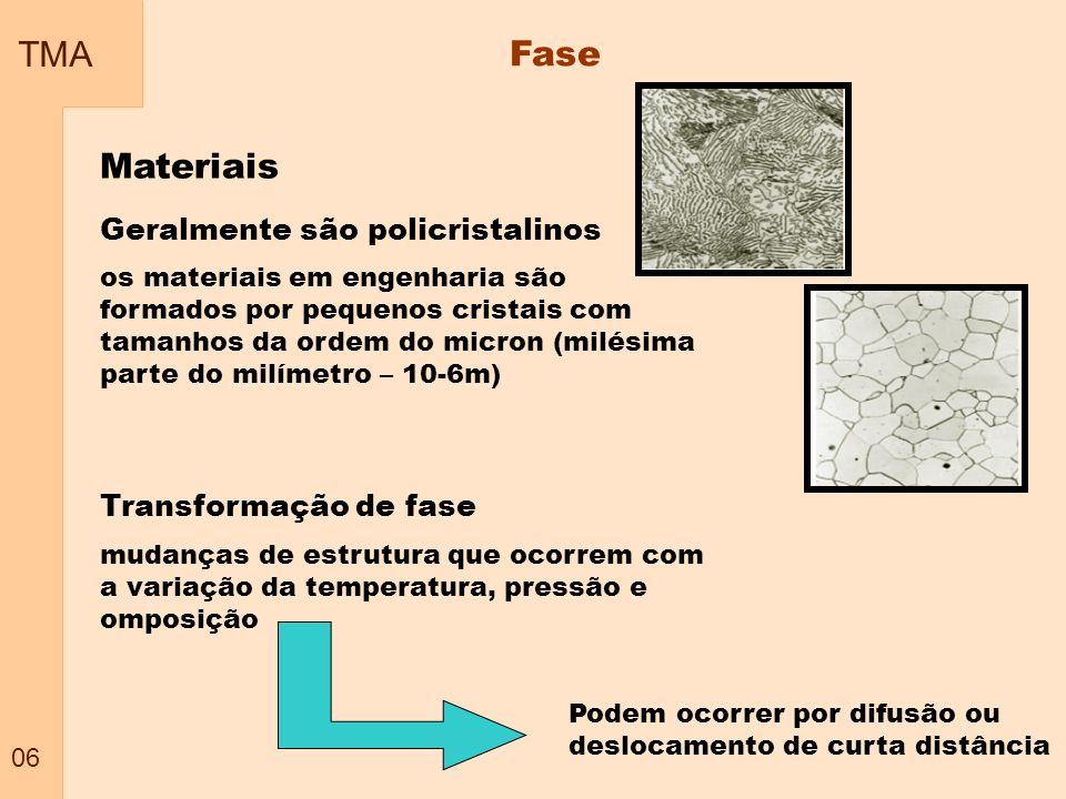TMA Fase Materiais Geralmente são policristalinos