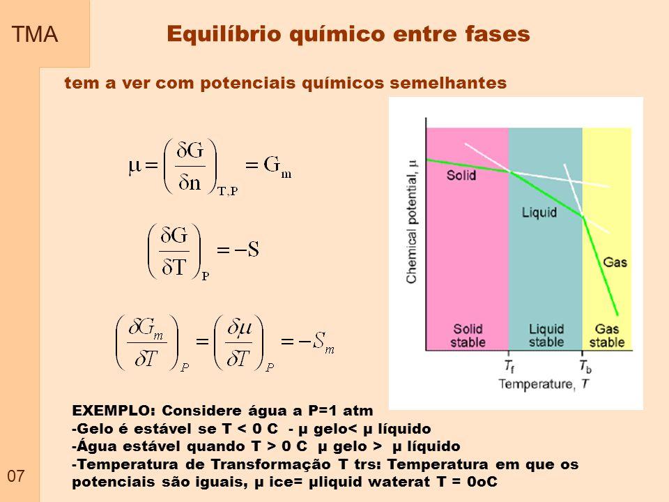 Equilíbrio químico entre fases