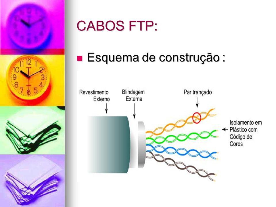 CABOS FTP: Esquema de construção :