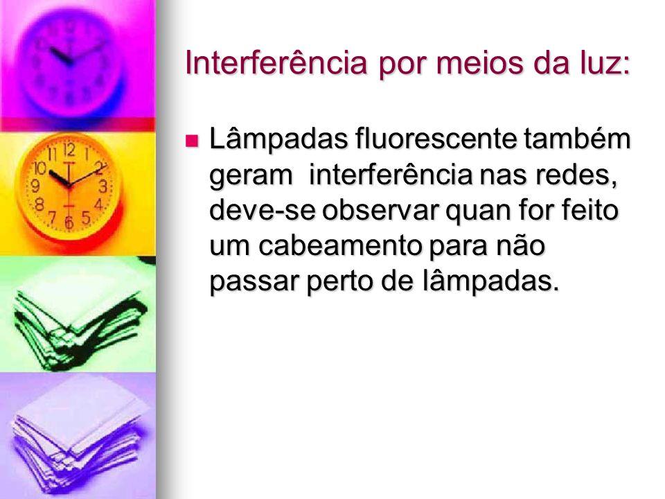 Interferência por meios da luz: