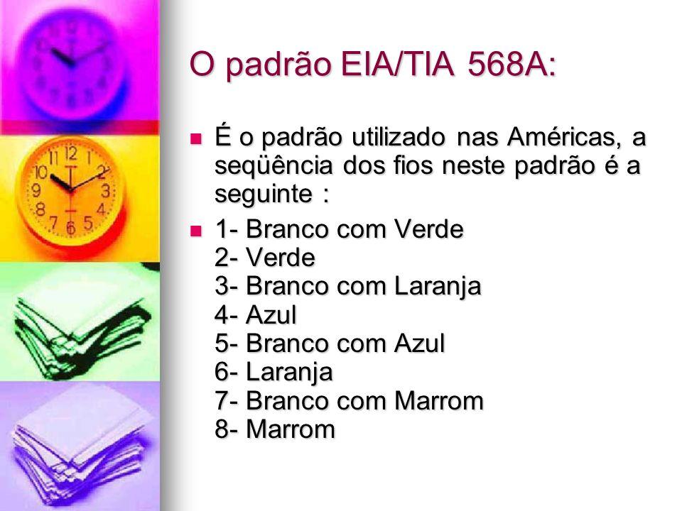 O padrão EIA/TIA 568A: É o padrão utilizado nas Américas, a seqüência dos fios neste padrão é a seguinte :