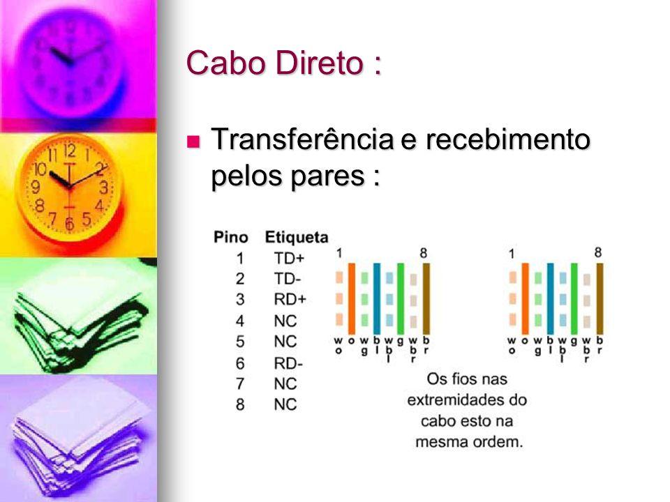 Cabo Direto : Transferência e recebimento pelos pares :
