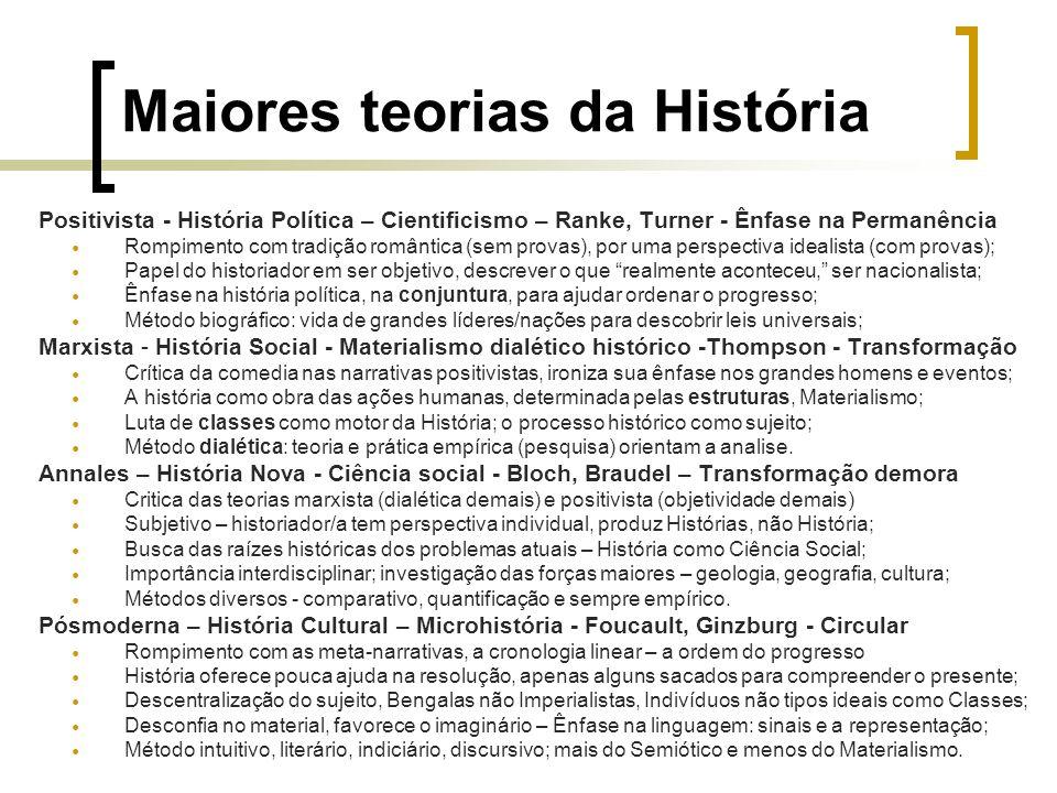 Maiores teorias da História